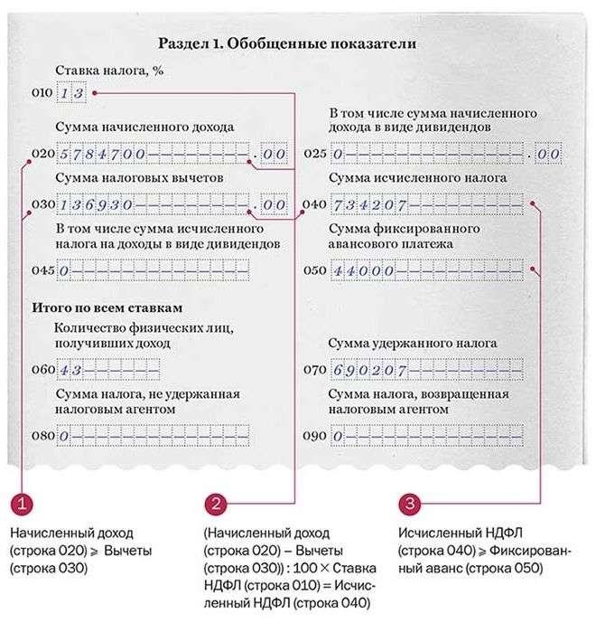Контрольные соотношения 6-НДФЛ: как применять
