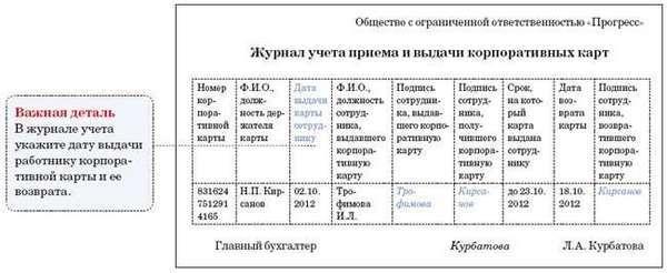 Пример оформления журнала приема и выдачи корпоративных карт