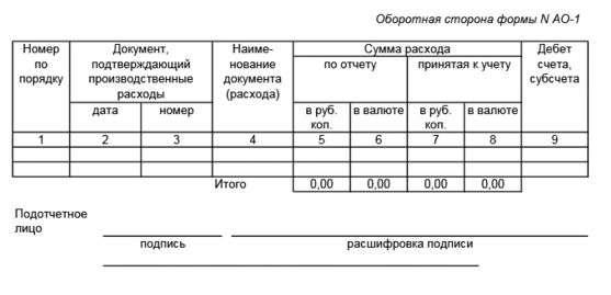 avansovyy otchet blank 3 - Авансовый отчет: бланк