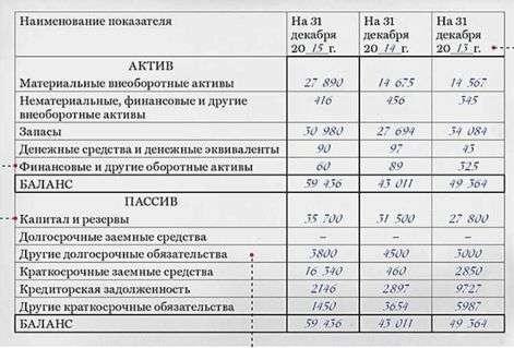 Сдача отчетов с помощью ПК «Налогоплательщик ПРО».
