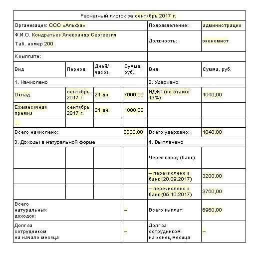 Расчетный лист по заработной плате Образец