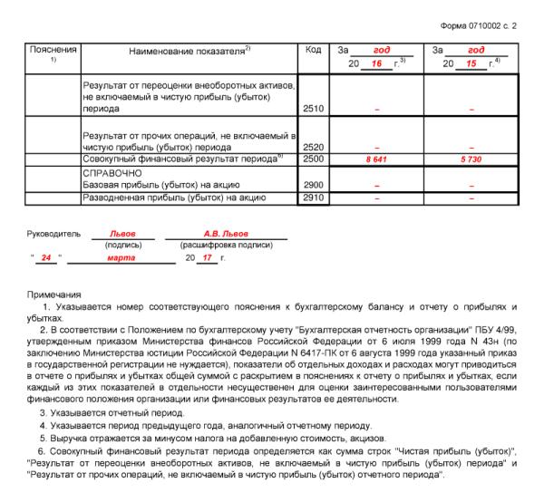 Отчет о финансовых результатах: как заполнять по строкам (пример)