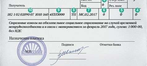 kbk fss ot neschastnyh sluchaev na 2017 god - КБК ФСС от несчастных случаев на2018 год
