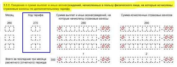 Изображение - Пониженный тариф фсс для основного вида деятельности kod-tarifa-platelshchika-strahovyh-vznosov-2017-1