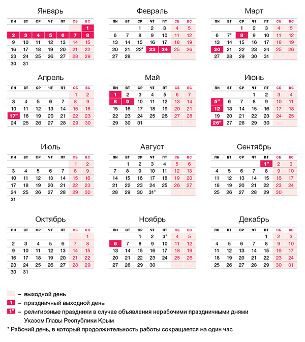 Лунный календарь на 2013 года садовода