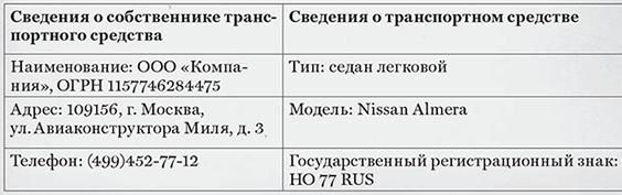 Правила заполнения путевых листов в 2018 году: образец