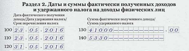 Какие праздники были 28 июля в россии