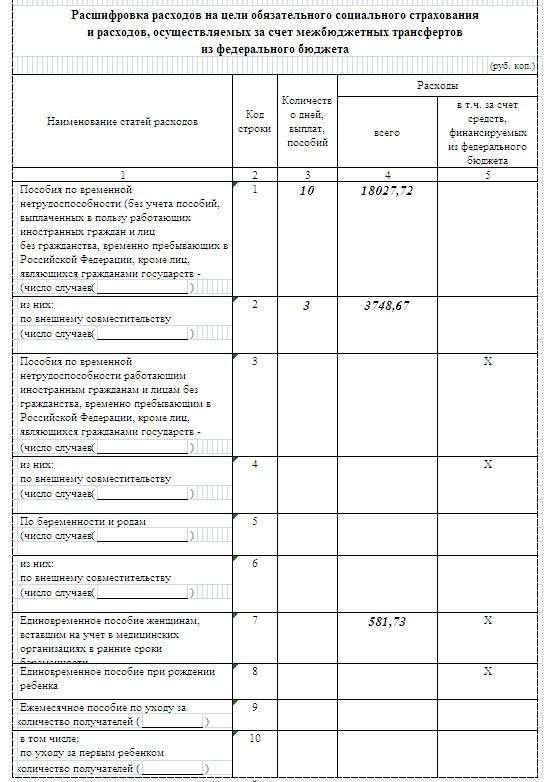 Справка-расчет 2017 для возмещения в ФСС: образец заполнения