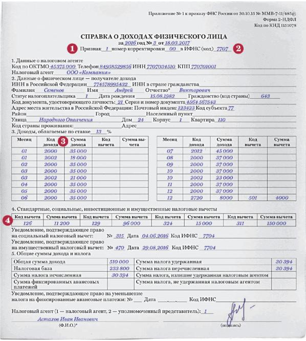 6-НДФЛ и 2-НДФЛ: контрольные соотношения