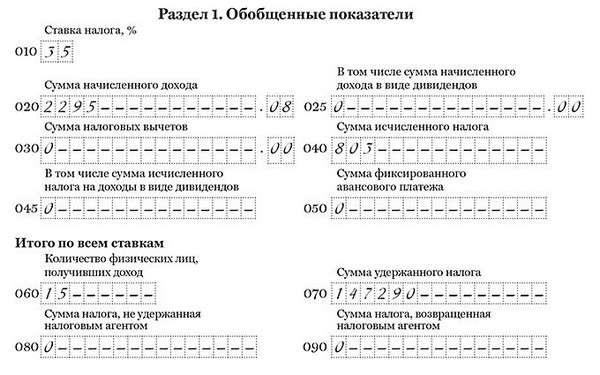 stroka 080 formy 6 ndfl 2 - Строка 080 формы 6-НДФЛ