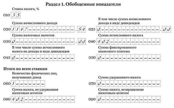 Заполнение строки 080 в 6 ндфл документы для кредита в москве Окская улица