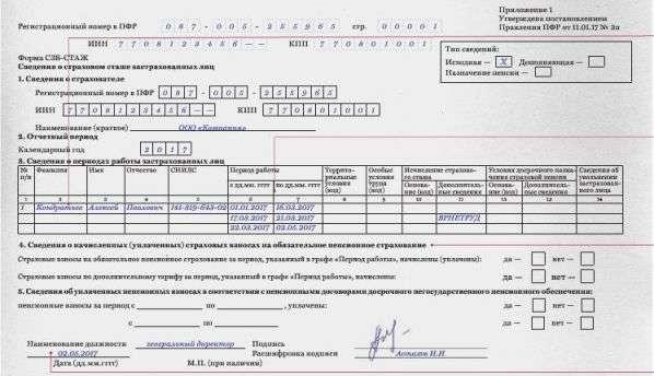 Документы при увольнении от работодателя 2017: список, образцы