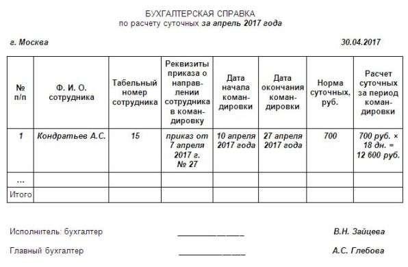buhgalterskaya spravka po raschetu sutochnyh 2017 - Суточные в 2018 году: размер командировочных расходов