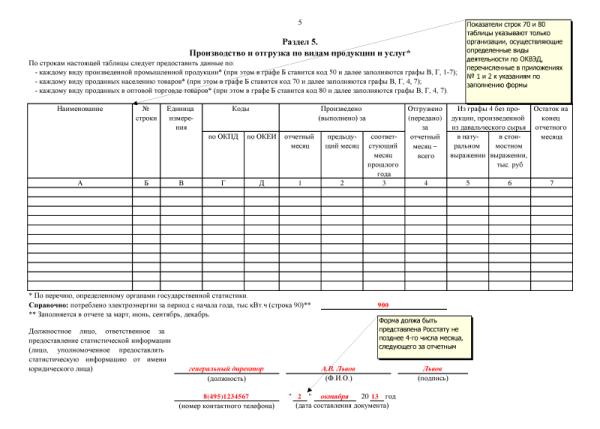 Форма П-1 статистика: бланк, образец заполнения