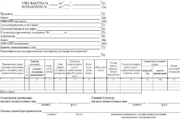 Новая форма счета-фактуры с года: образец, бланк