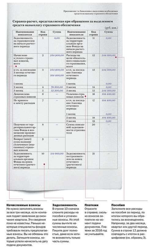 Возмещение пособий в ФСС в 2017 году: порядок, список документов