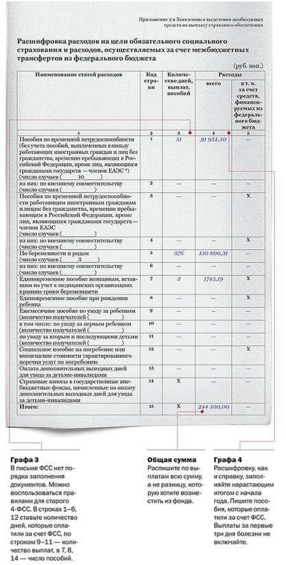 Возмещение пособий в ФСС в 2018 году: порядок, список документов