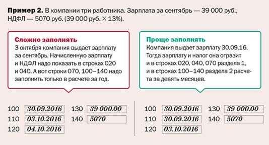 Последние фильмы по россии 1 по выходным