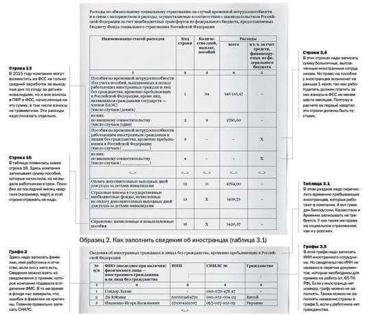 Как заполнить таблицу 2 формы 4 ФСС 2015