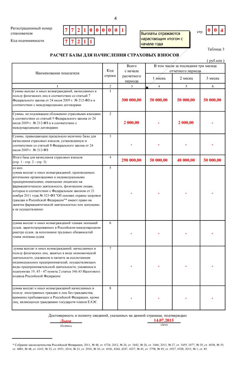 4 ФСС таблица 3