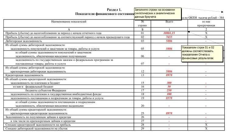 форма п-2 статистика инструкция по заполнению 2017