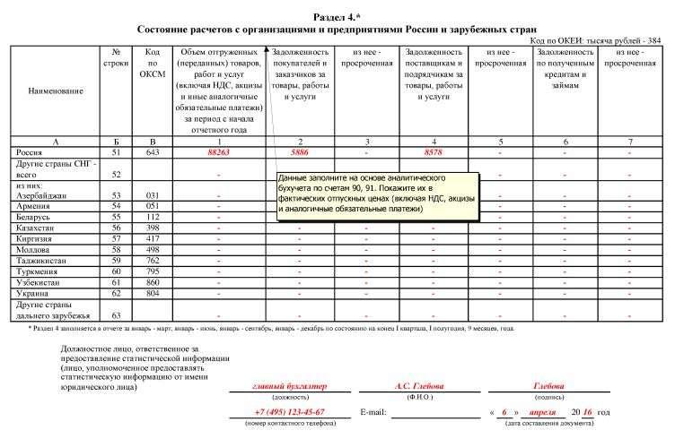 Заполнение формы п-3 статистика по счетам