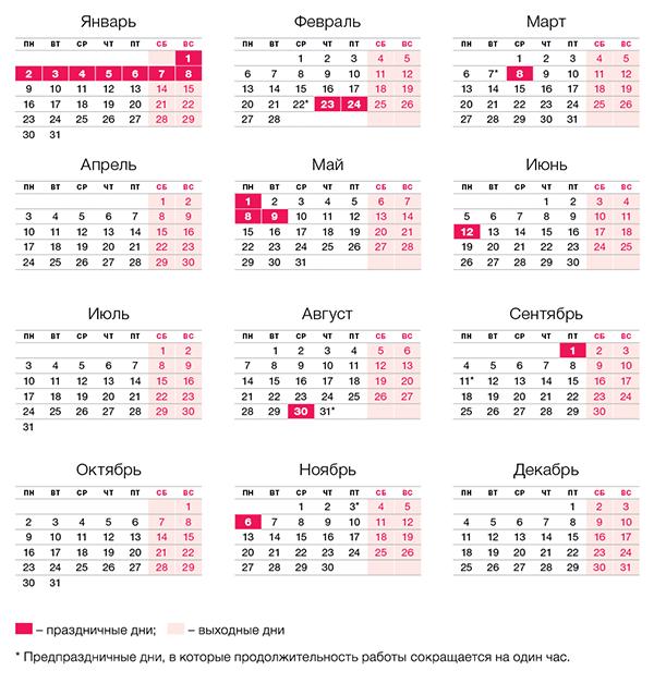 Оплата праздничных и выходных дней порядок расчета в 2017 году
