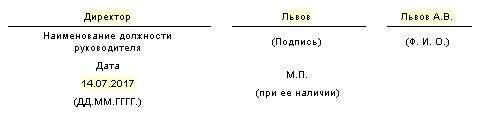Форма СЗВ-М