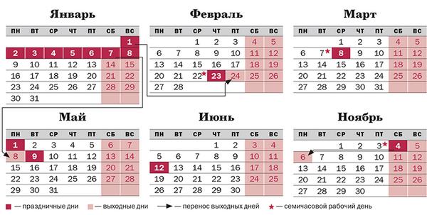 Открытки к празднику мая и весны и труда