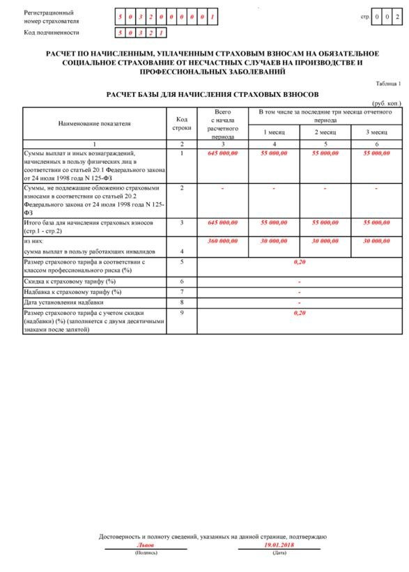 Промежуточная Форма 4 Фсс 2014 пример заполнения