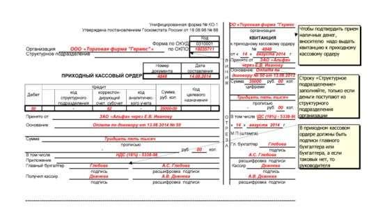 primer zapolneniya forma ko 1 - Кассовая дисциплина в 2018 году: порядок ведения кассовых операций