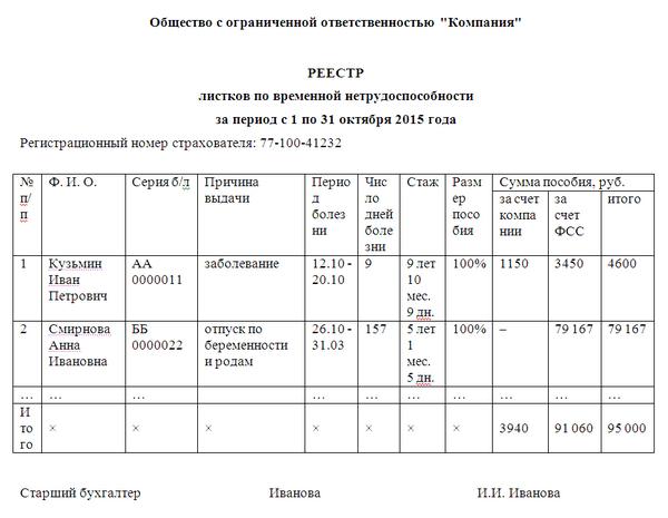 реестр листков нетрудоспособности для фсс образец 2015