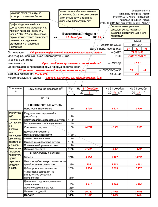 Бухгалтерская отчетность 2016