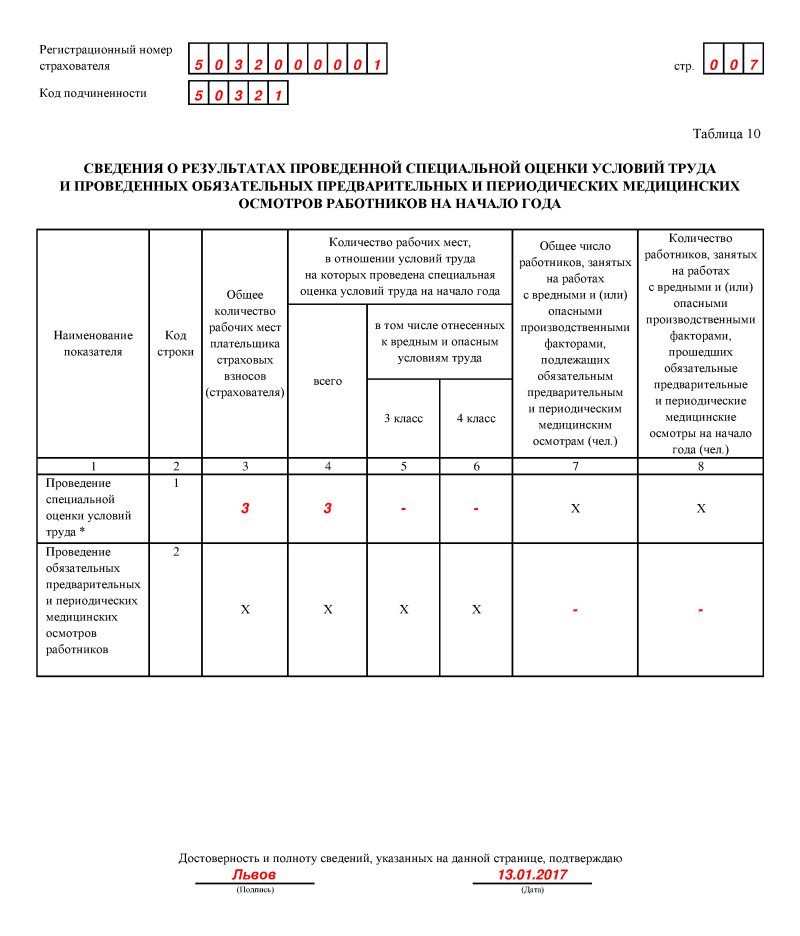 4-ФСС за 4 квартал 2016 года: форма, порядок, образец заполнения