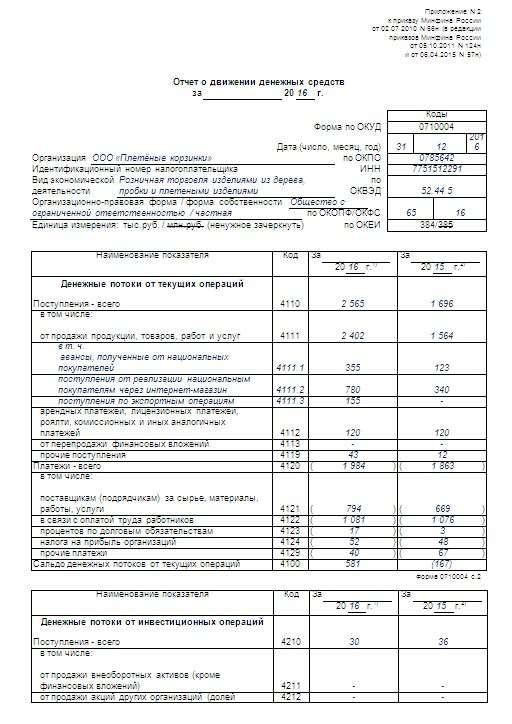 Отчет о движении денежных средств как заполнять