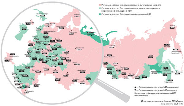 vychety v deklaratsii po nds - Вычеты в декларации по НДС за 3 квартал 2016 года