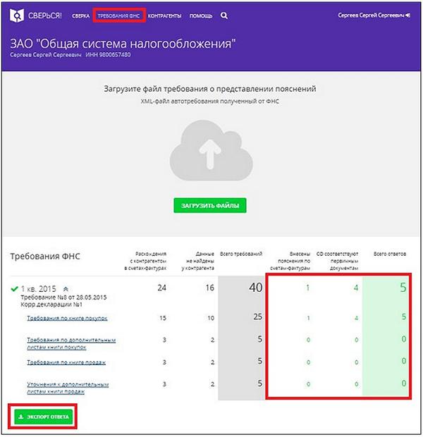1c9zr4 - Ответ на требование ИФНС о предоставлении пояснений по НДС 2017: инструкция