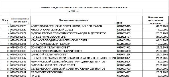 электронный кабинет для налоговой отчетности