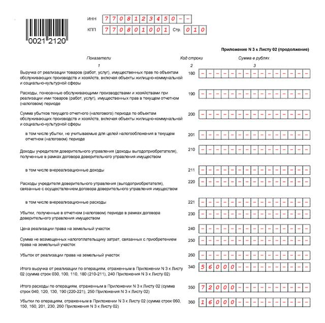 образец заполнения декларации по налогу на прибыль за 2015 год с убытком - фото 5