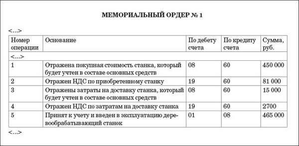 счет-фактура на основное средство образец - фото 11