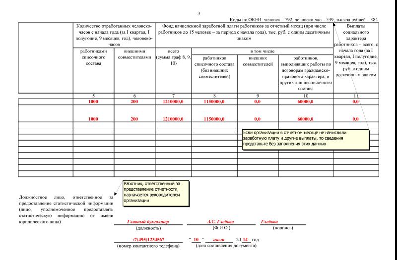 Образец Заполнения Формы П-4 Статистика 2016 img-1