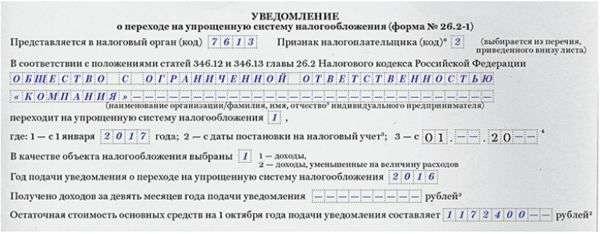 учёт материально-производственных запасов отчёт по практике