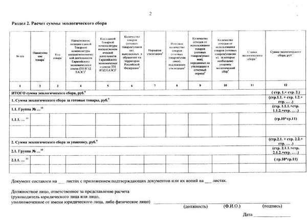 Форма расчета суммы экологического сбора (оборотная сторона)