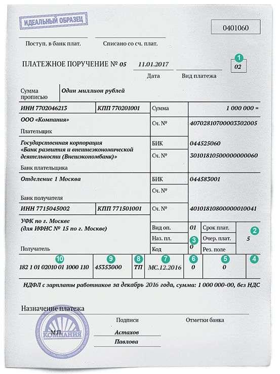 КБК НДФЛ2018 за сотрудников