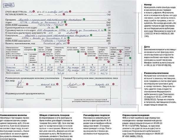 Счет-фактура 2017: действующая форма, образец и порядок заполнения