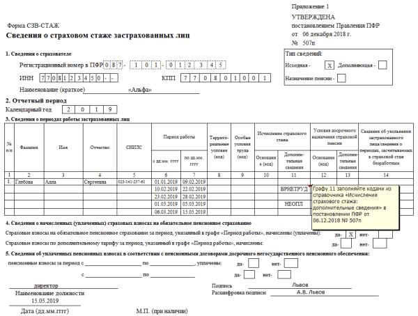 Документы от работодателя при увольнении 2019