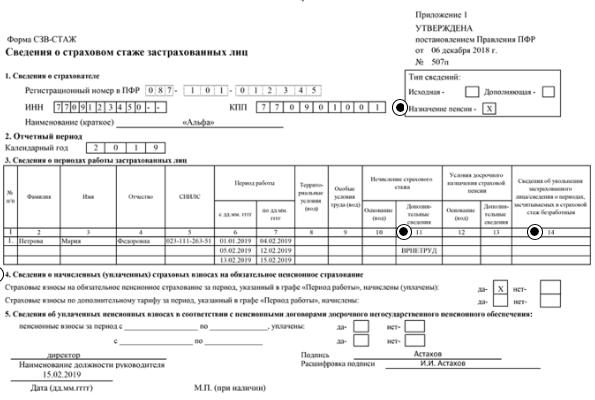 Электронная отчетность в пфр за 2019 год обслуживание автомобилей бухгалтерский и налоговый учет