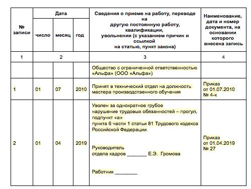 Документы необходимые для получения гражданства рф официальный сайт фмс