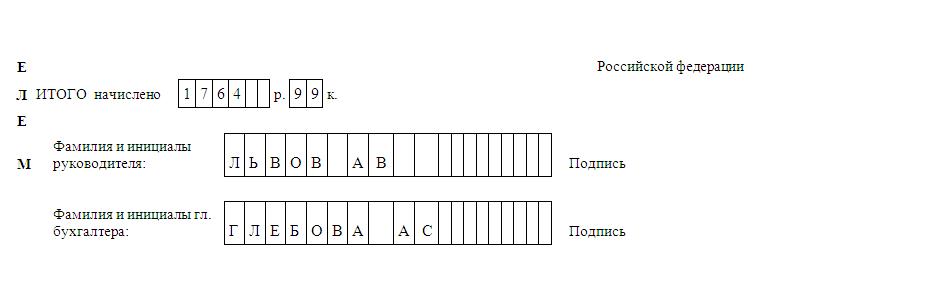 Заполнение больничного листа работодателем в 2015 году