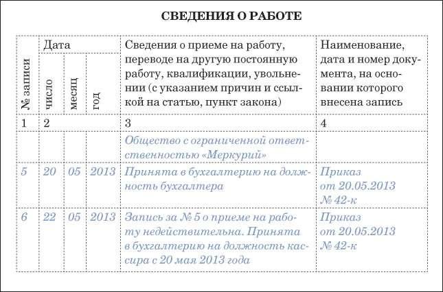 Что делать если в трудовой книжке пропущена запись сзи 6 получить Василия Петушкова улица